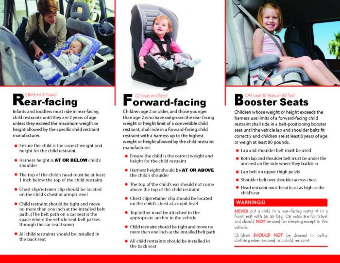 california rear facing car seat law kids under two years old in