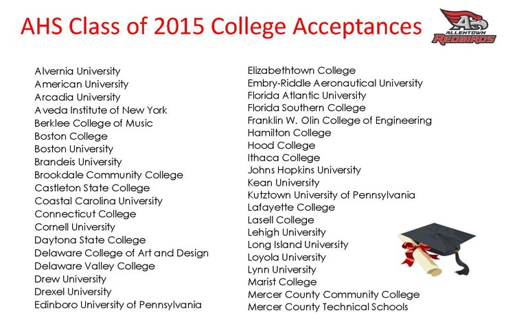 impressive list of colleges ahs class of 2015 will attend in the